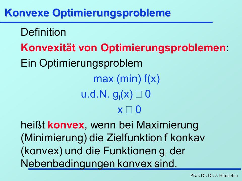Konvexe Optimierungsprobleme