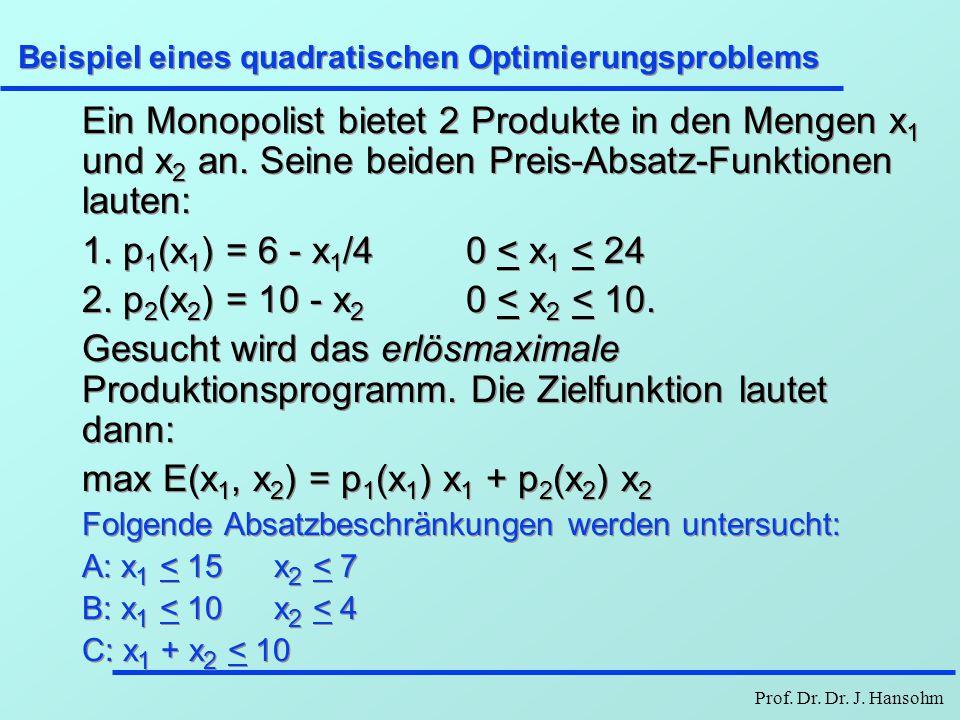 Beispiel eines quadratischen Optimierungsproblems