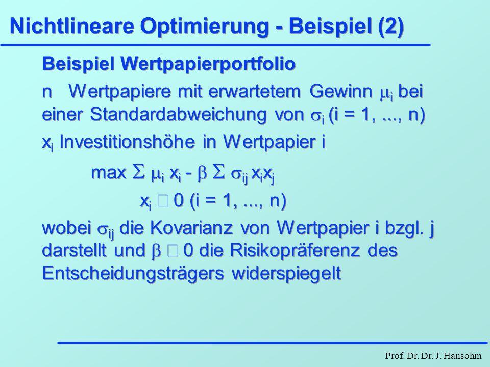 Nichtlineare Optimierung - Beispiel (2)