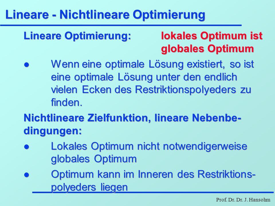 Lineare - Nichtlineare Optimierung