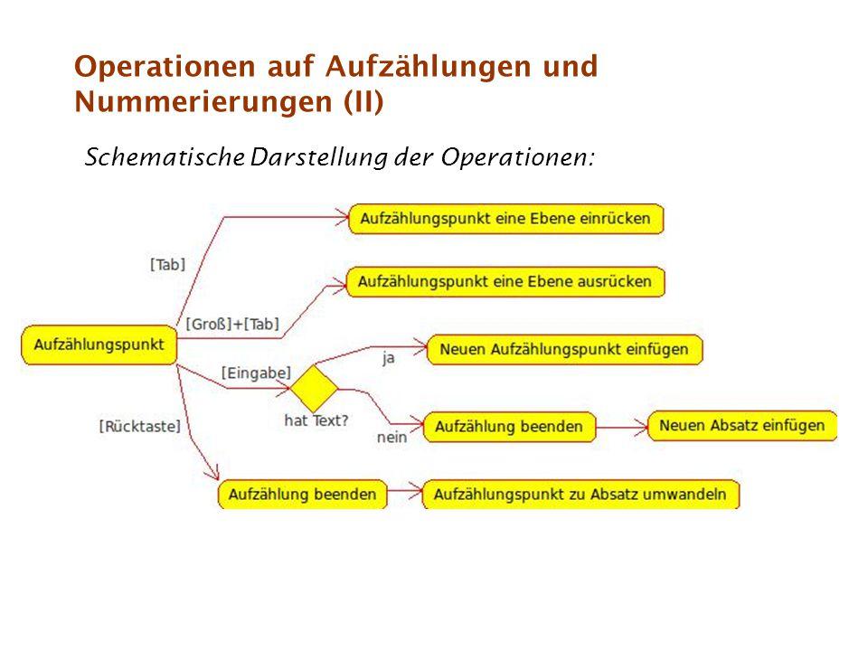 Operationen auf Aufzählungen und Nummerierungen (II)