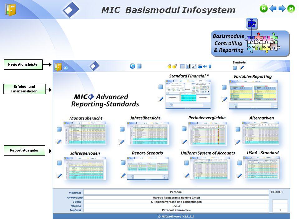 MIC Basismodul Infosystem Basismodule Controlling
