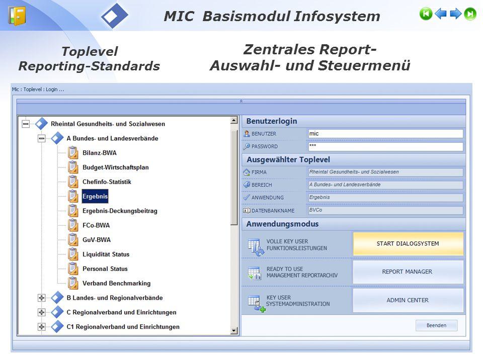 MIC Basismodul Infosystem Auswahl- und Steuermenü