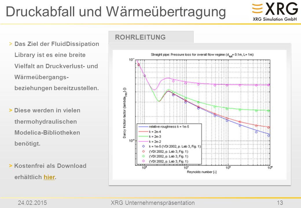 Druckabfall und Wärmeübertragung