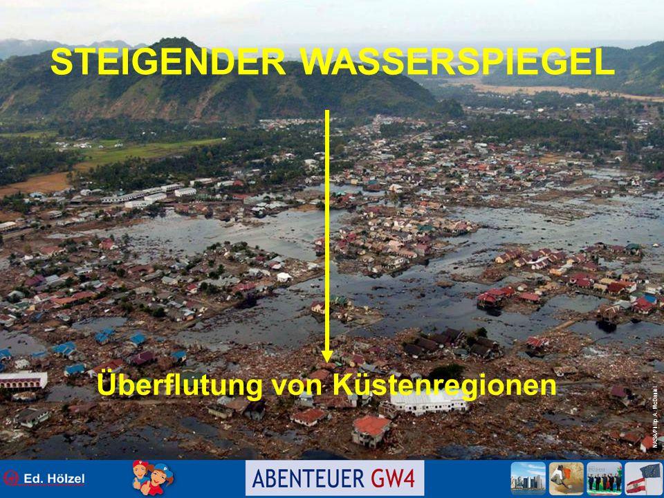 STEIGENDER WASSERSPIEGEL Überflutung von Küstenregionen
