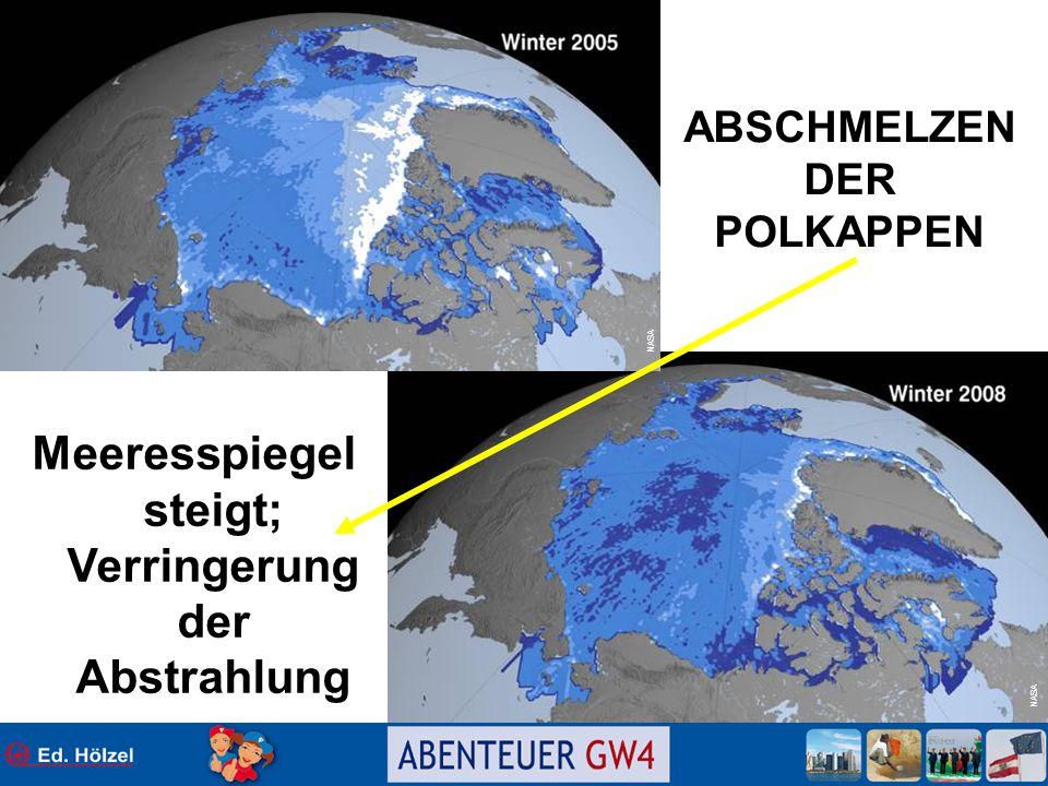 Meeresspiegel steigt; Verringerung der Abstrahlung