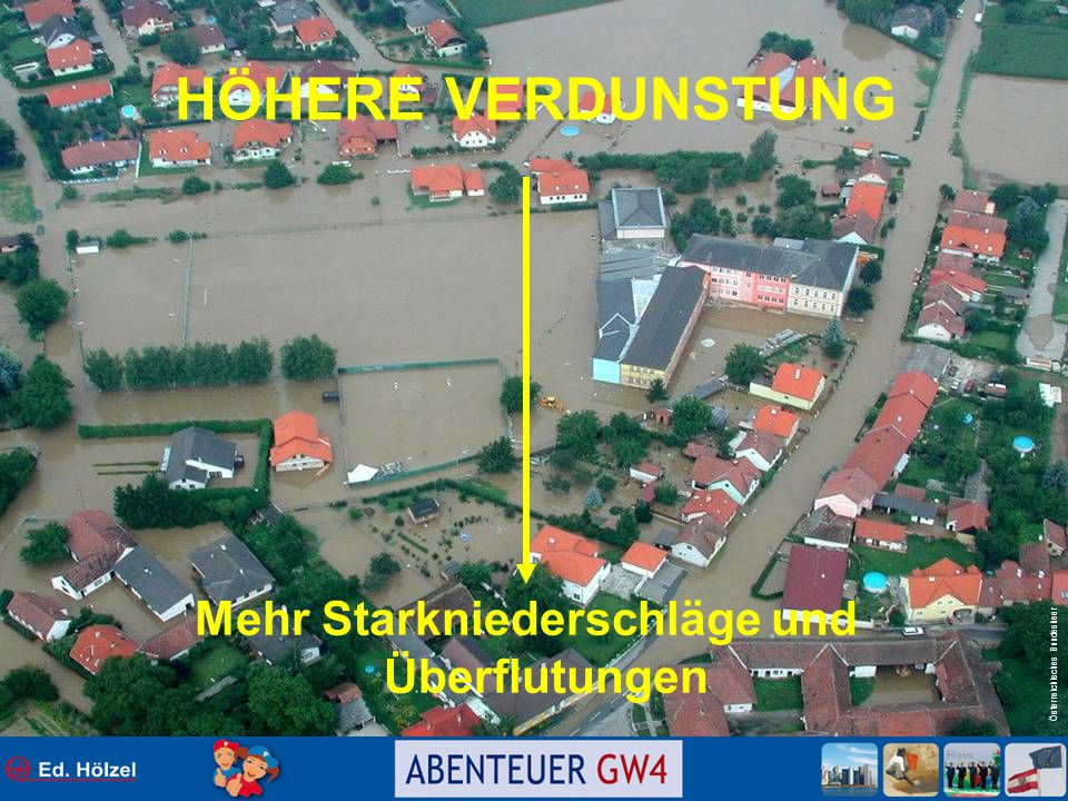 Mehr Starkniederschläge und Überflutungen