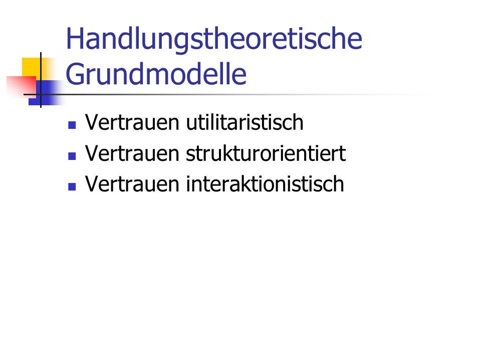 Handlungstheoretische Grundmodelle