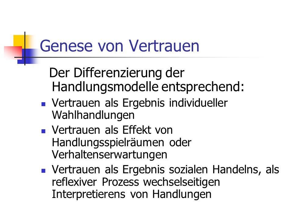 Genese von Vertrauen Der Differenzierung der Handlungsmodelle entsprechend: Vertrauen als Ergebnis individueller Wahlhandlungen.