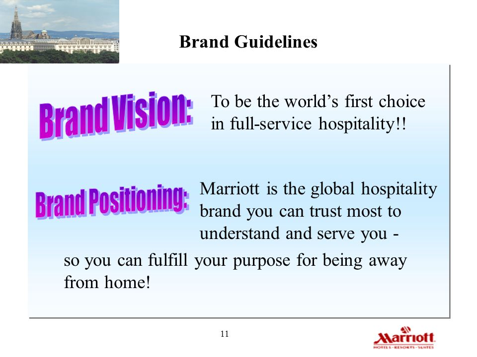 Brand Positioning: Brand Guidelines To be the world's first choice