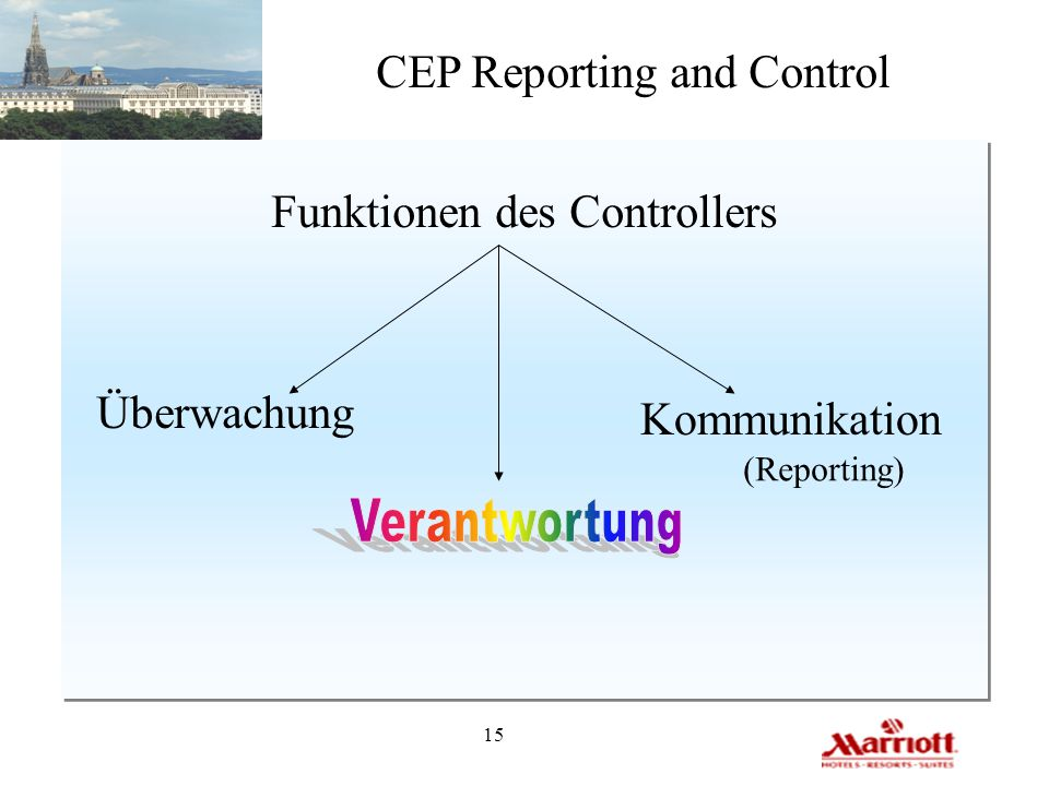 CEP Reporting and Control