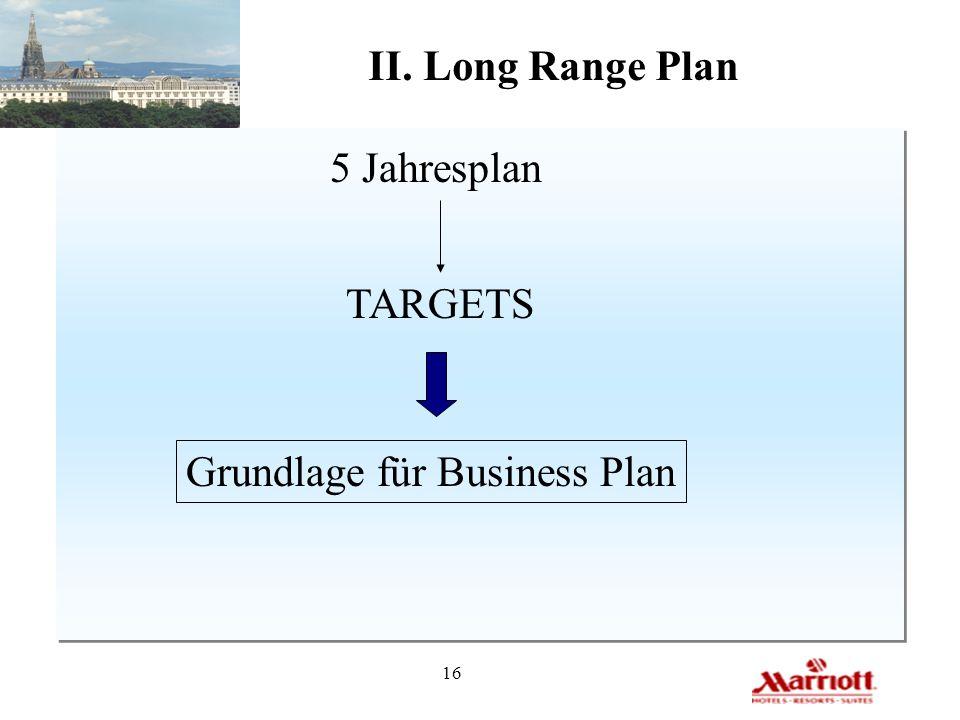 II. Long Range Plan 5 Jahresplan TARGETS Grundlage für Business Plan