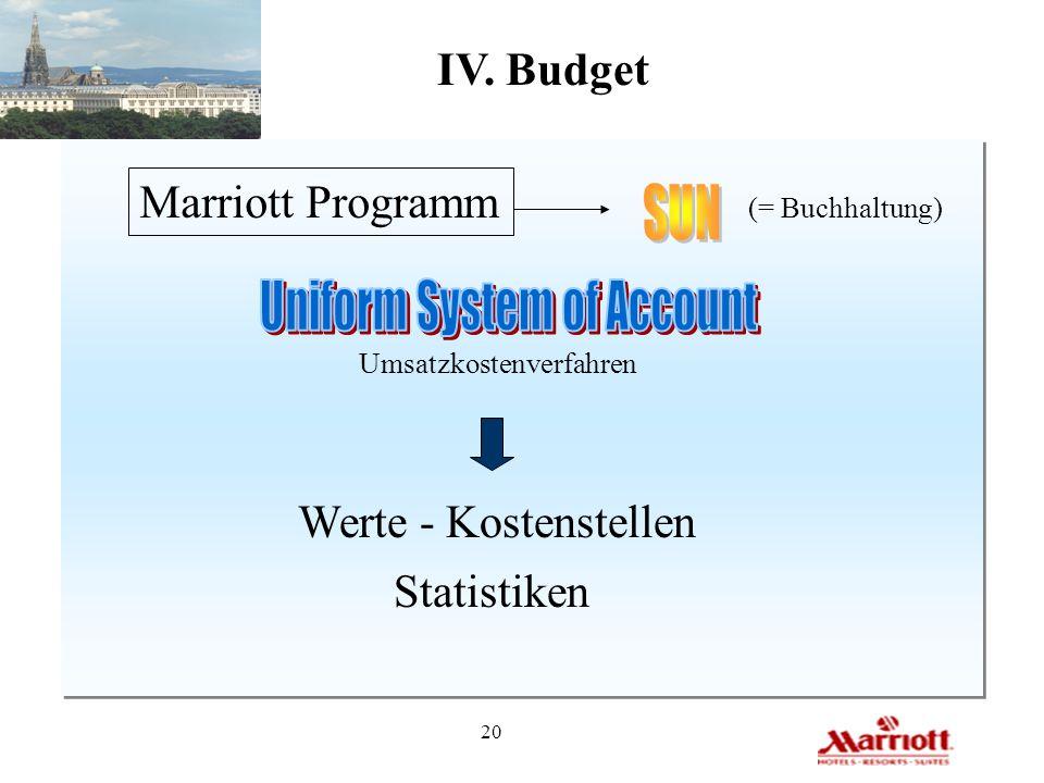 Uniform System of Account