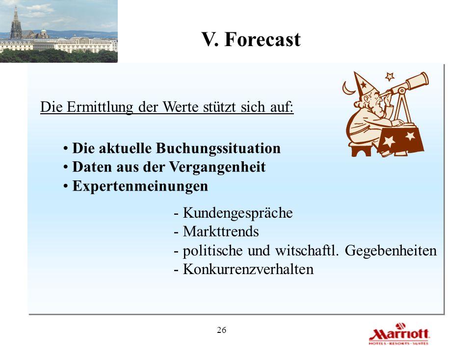 V. Forecast Die Ermittlung der Werte stützt sich auf: