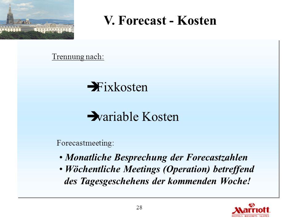V. Forecast - Kosten Fixkosten variable Kosten