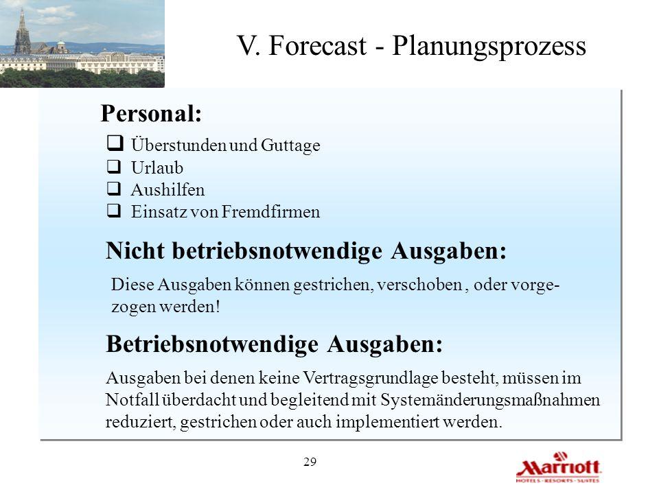 V. Forecast - Planungsprozess