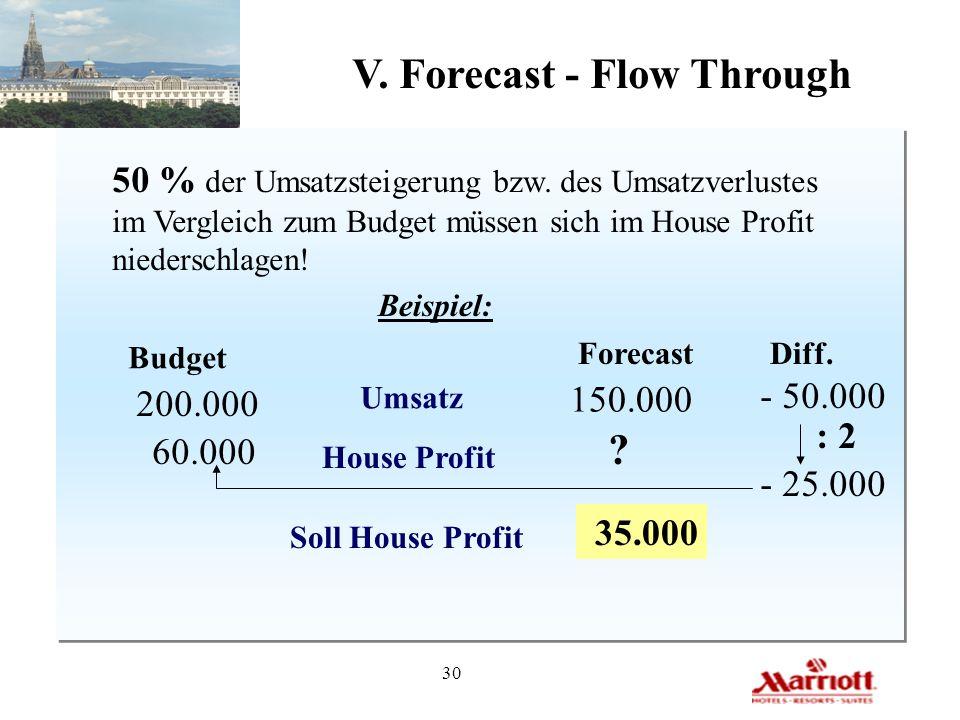 V. Forecast - Flow Through