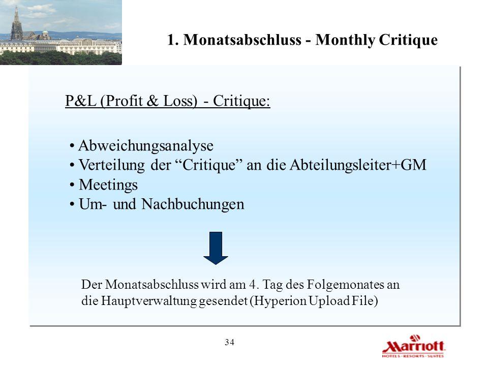 1. Monatsabschluss - Monthly Critique