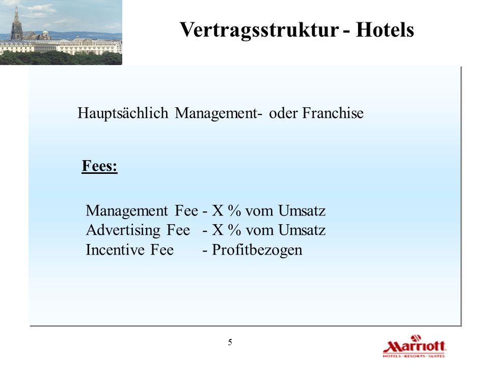 Vertragsstruktur - Hotels