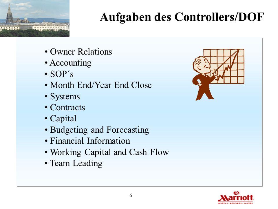 Aufgaben des Controllers/DOF