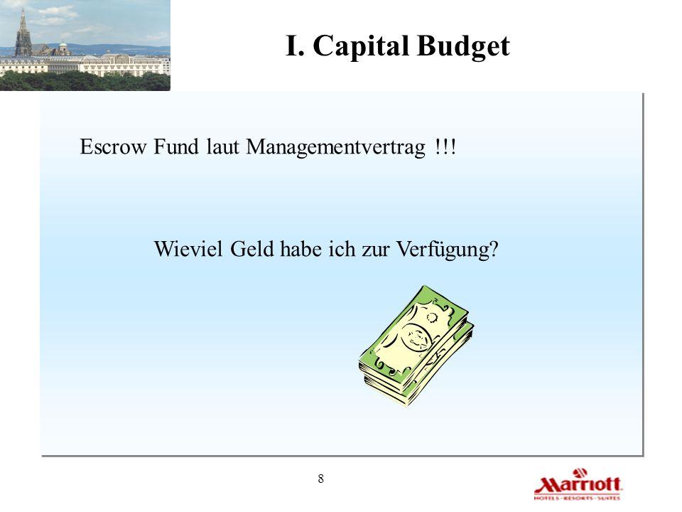 I. Capital Budget Escrow Fund laut Managementvertrag !!!