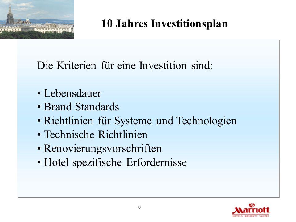 10 Jahres Investitionsplan