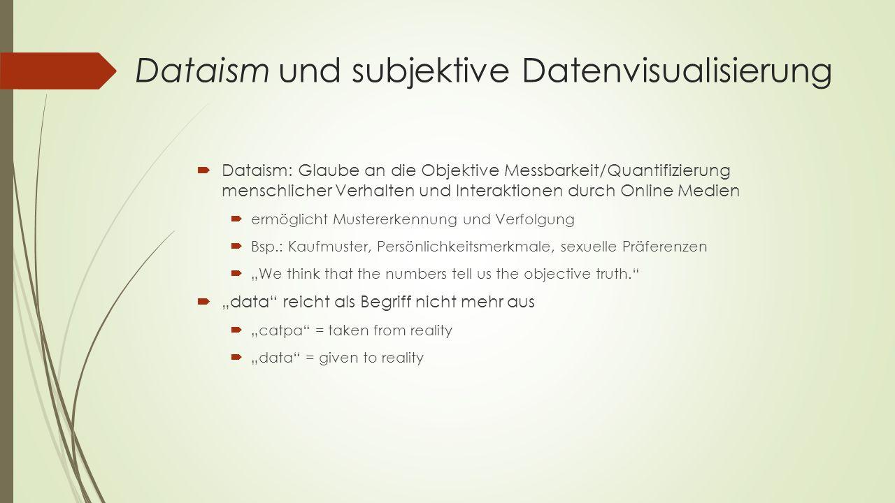 Dataism und subjektive Datenvisualisierung