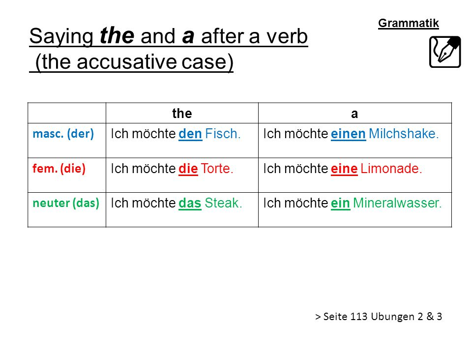 Saying the and a after a verb (the accusative case)