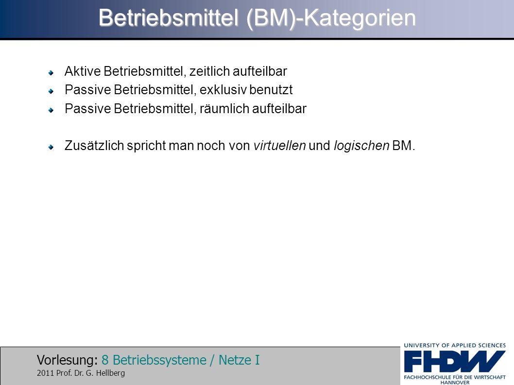 Betriebsmittel (BM)-Kategorien
