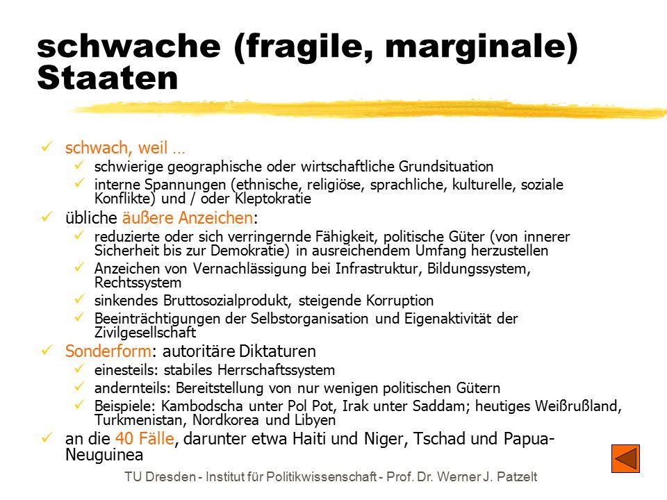 schwache (fragile, marginale) Staaten
