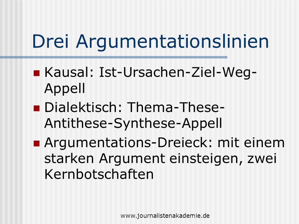 Drei Argumentationslinien