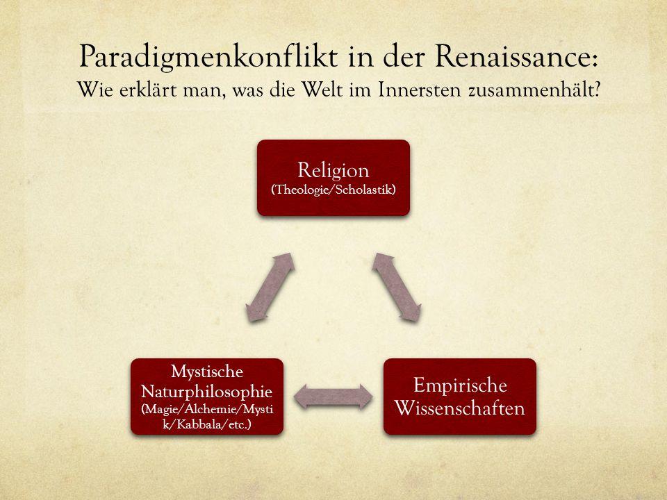 Paradigmenkonflikt in der Renaissance: Wie erklärt man, was die Welt im Innersten zusammenhält