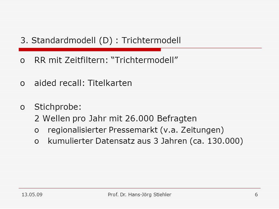 3. Standardmodell (D) : Trichtermodell