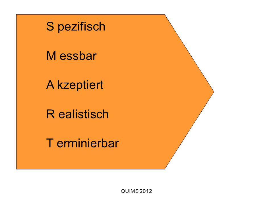 S pezifisch M essbar A kzeptiert R ealistisch T erminierbar QUIMS 2012