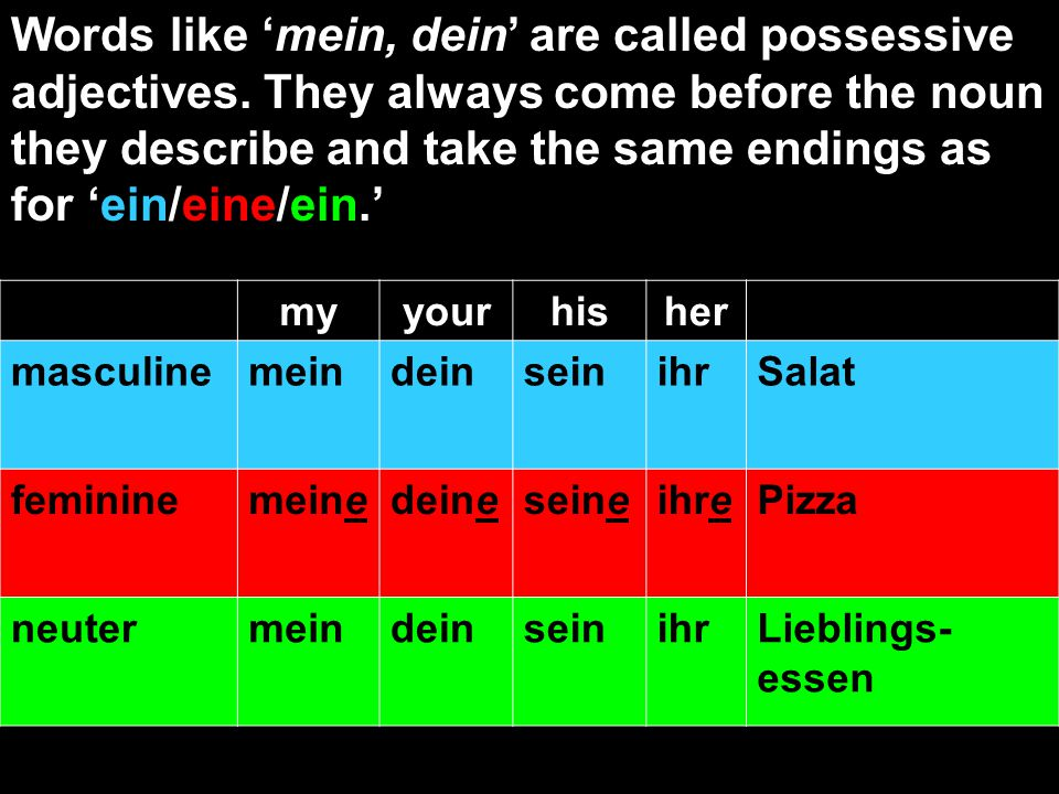 Words like 'mein, dein' are called possessive adjectives