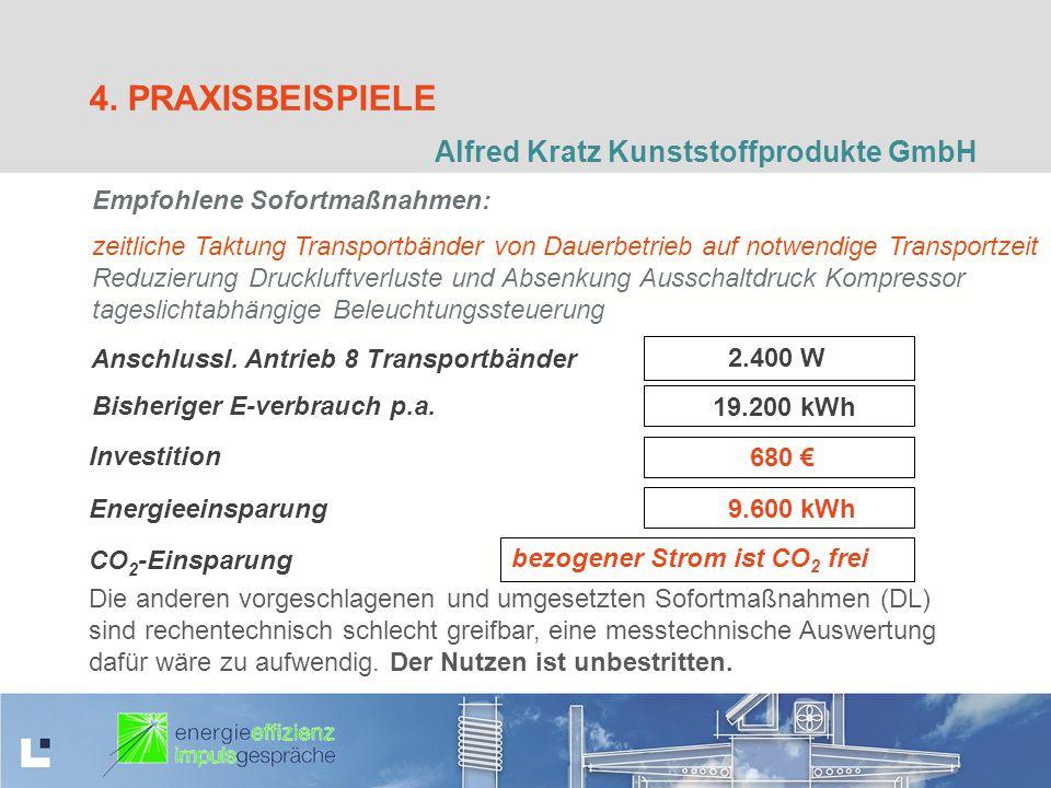 4. PraxisbeispielE Alfred Kratz Kunststoffprodukte GmbH