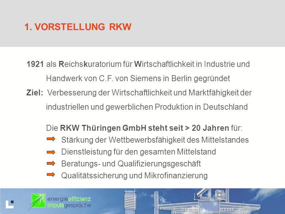 1. Vorstellung RKW 1921 als Reichskuratorium für Wirtschaftlichkeit in Industrie und. Handwerk von C.F. von Siemens in Berlin gegründet.