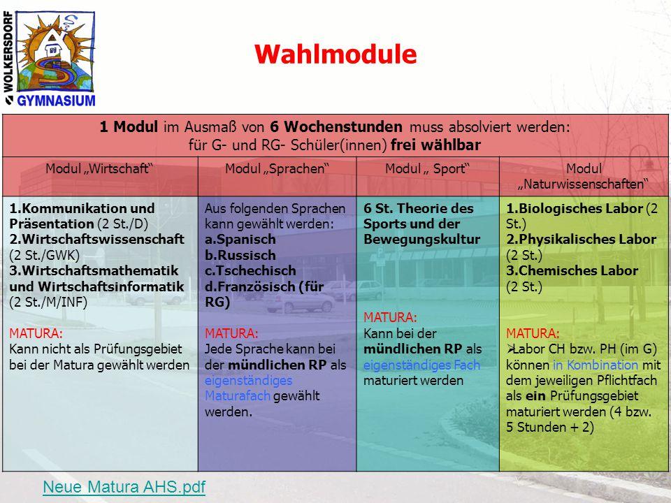 Wahlmodule Neue Matura AHS.pdf