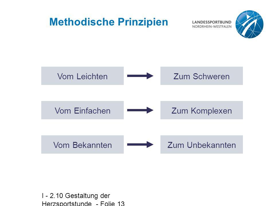 Methodische Prinzipien