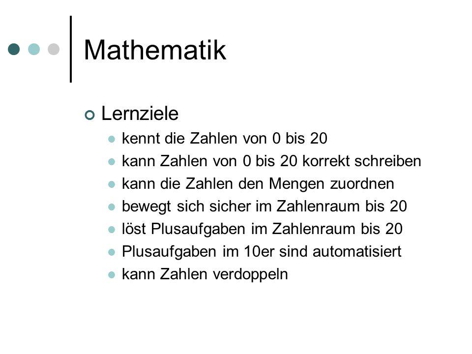 Mathematik Lernziele kennt die Zahlen von 0 bis 20