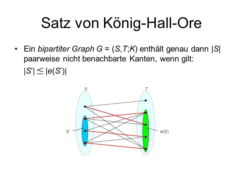 Satz von König-Hall-Ore