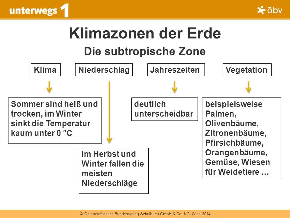 Klimazonen der Erde Die subtropische Zone Klima Niederschlag