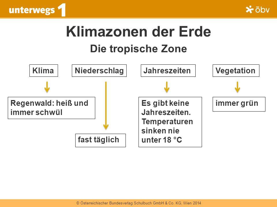 Klimazonen der Erde Die tropische Zone Klima Niederschlag Jahreszeiten