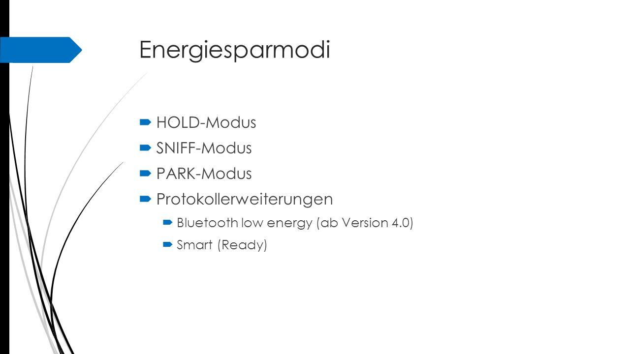 Energiesparmodi HOLD-Modus SNIFF-Modus PARK-Modus