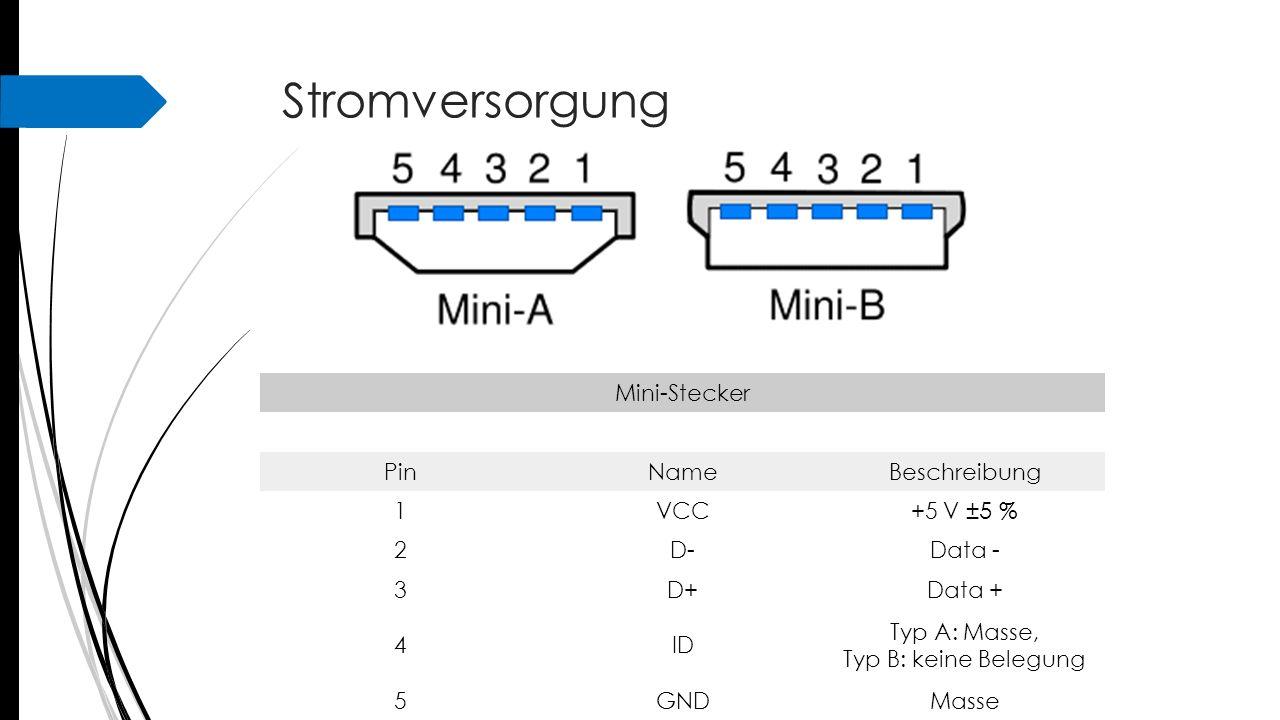 Stromversorgung Mini-Stecker Pin Name Beschreibung 1 VCC +5 V ±5 % 2