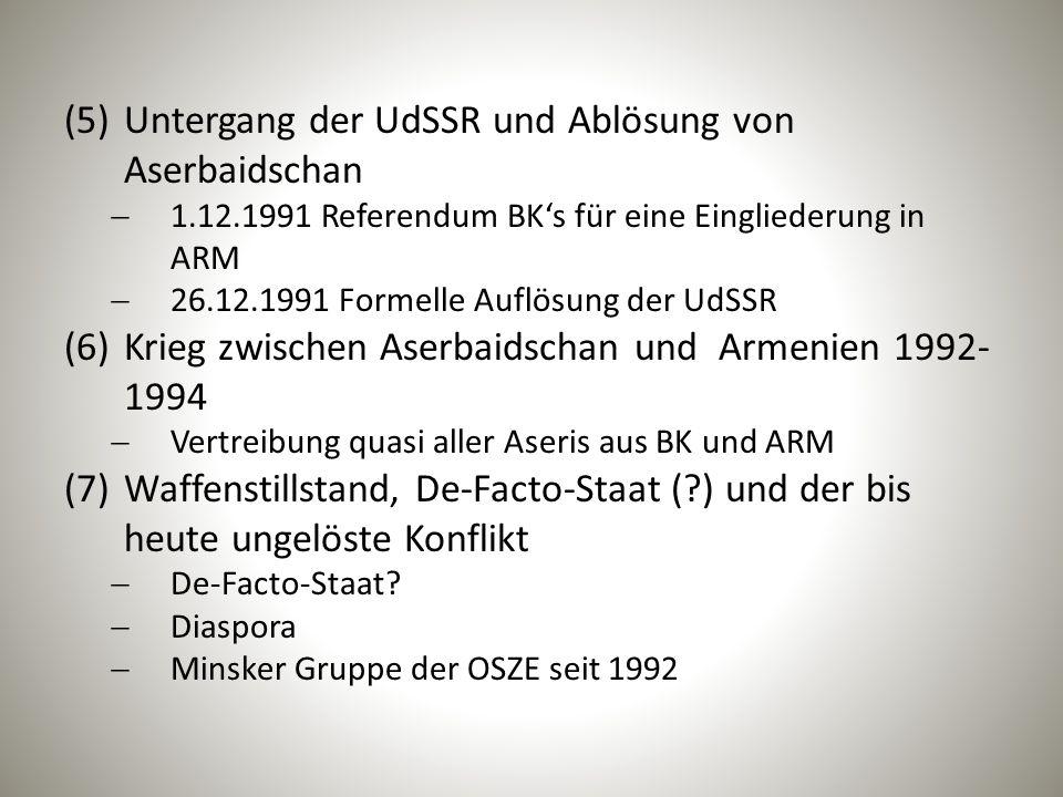 Untergang der UdSSR und Ablösung von Aserbaidschan