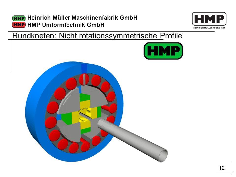 Rundkneten: Nicht rotationssymmetrische Profile