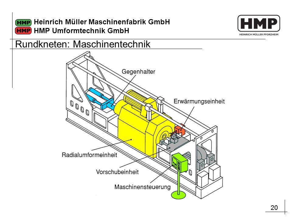 Rundkneten: Maschinentechnik
