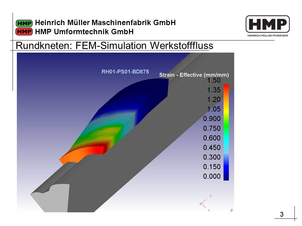 Rundkneten: FEM-Simulation Werkstofffluss