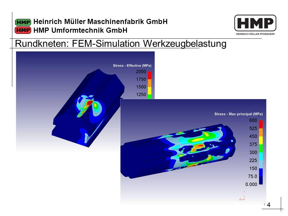 Rundkneten: FEM-Simulation Werkzeugbelastung
